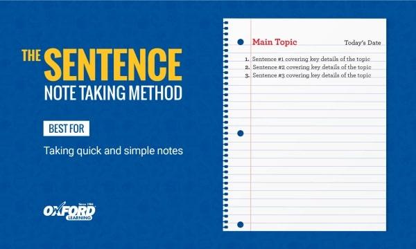 Phương pháp Take Note dạng Sentence