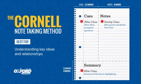 Phương pháp Take Note dạng Cornell