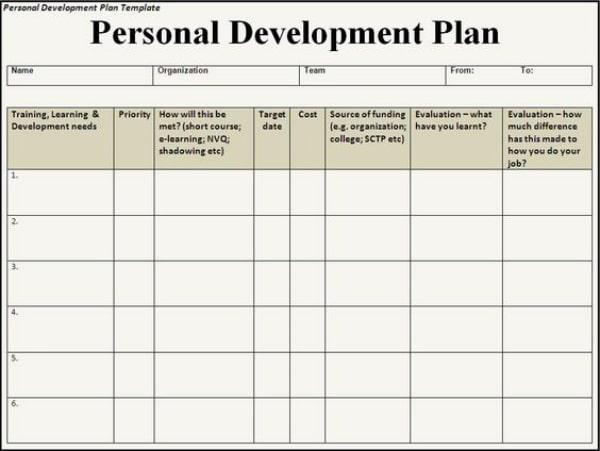 Kế hoạch cá nhân hiệu quả phải có đủ những thành phần cần thiết